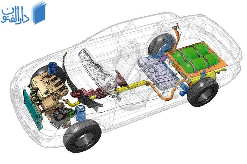اجزای تشکیل دهنده سیستم گاز سوز خودرو