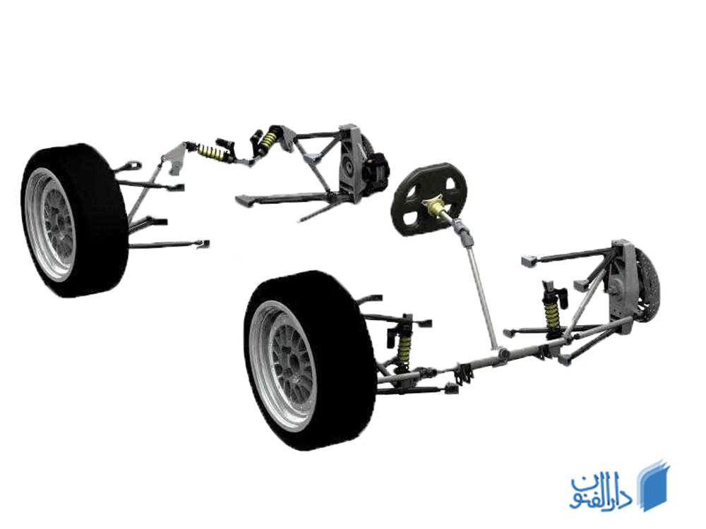 نمای شماتیک از اکسل و جلوبندی خودرو به همراه فرمان و چرخ ها