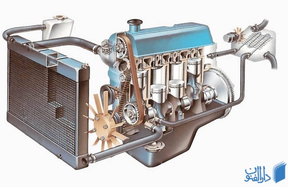 رادیاتور و فن خنک کننده