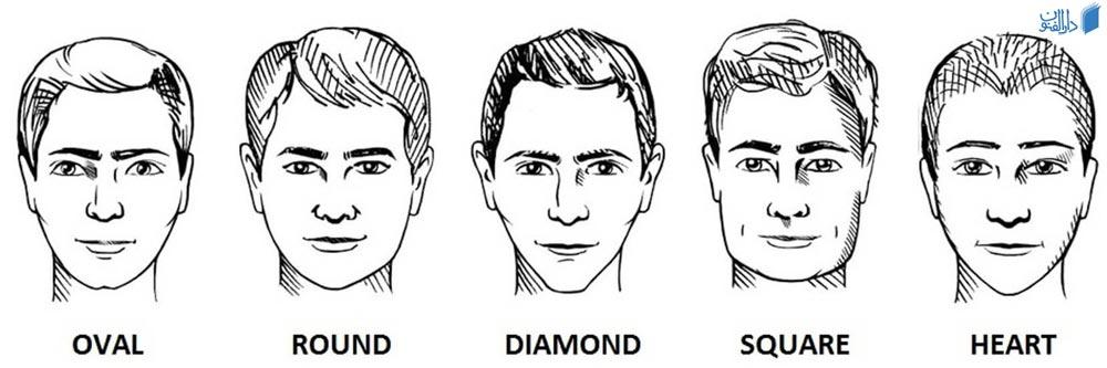 مورفولوژی : چه نوع مدل مویی به چهره شما می آید؟